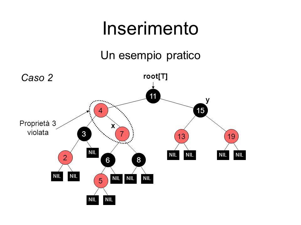 Inserimento Un esempio pratico Caso 2 root[T] 11 y 4 15